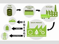 Tyre Recycling Waikato Tyre and Rubber Recycler