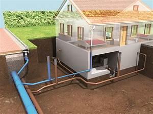 Entwässerung Grundstück Regenwasser : regenmassen immobilien gegen starkregen wappnen ~ Buech-reservation.com Haus und Dekorationen