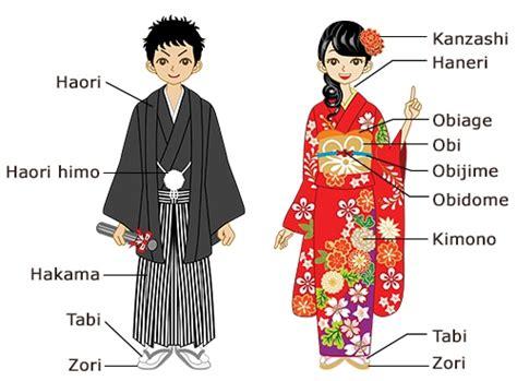 Japanese Traditional Clothing