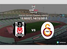 Besiktas vs Galatasaray [LIVE HQ]* on USTREAM Werder