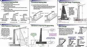 Retaining wall design spreadsheet home