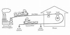 Wirkleistung Berechnen : watt volt ampere dynamische amortisationsrechnung formel ~ Themetempest.com Abrechnung
