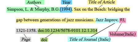 Apa Reference Page Example Journal Article APA Quick Guide WSU Libraries
