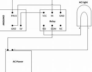 Control Ac Appliances Using Arduino And Hc