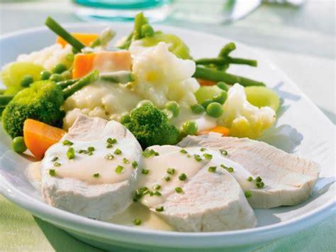 Dania Dietetyczne Przepisy Obiad