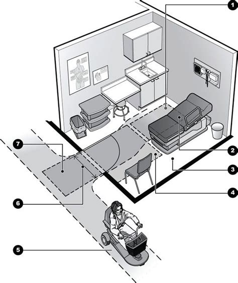 physical therapy table dimensions pinterest the world s catalog of ideas