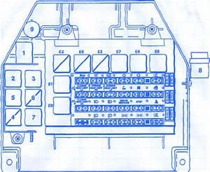 Fiat Tempra Sxa 1992 Main Fuse Box  Block Circuit Breaker