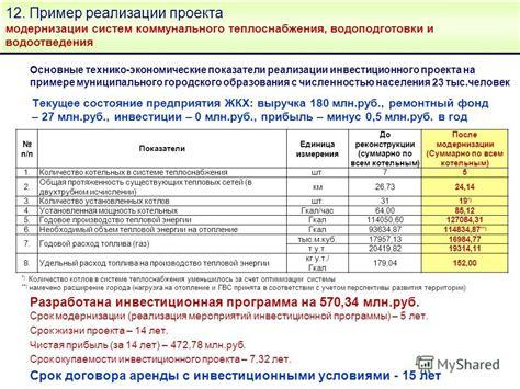 Инвестиционная программа . 4.2. мероприятия по переводу теплоснабжения цтп55 с пара на воду
