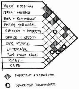 Dab510 Architectural Design 5 Beau Davis  Spatial