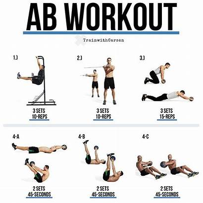 Abs Workout Exercises Steel Exercise Gymguider Core