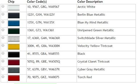 body and wheel touch up paint codes page 2