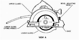How To Use A Circular Saw