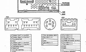 Valuable Honeywell Rth8500 Wiring Diagram Hvac