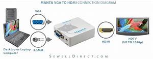 Sewell Direct Launches The World U0026 39 S Smallest Vga To Hdmi Converter With Scaler