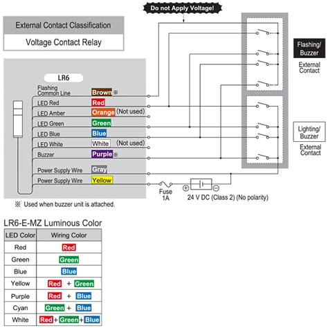 multi color led unit for lr6 lr6 e mz patlite patlite
