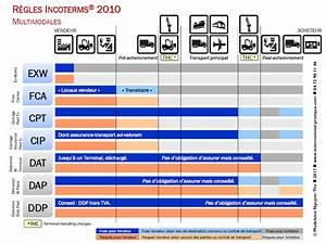 Frais Douane Angleterre France : incoterms 2010 multimodaux international pratique ~ Medecine-chirurgie-esthetiques.com Avis de Voitures