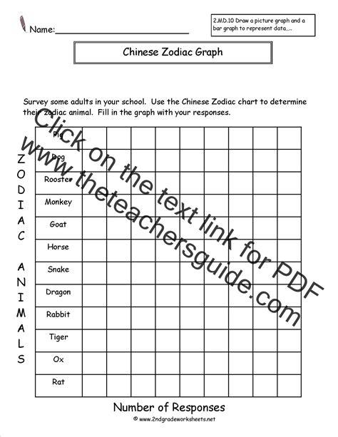 worksheet charts  graphs worksheets grass fedjp