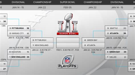 nfl playoffs bracket steelers patriots matchup continues