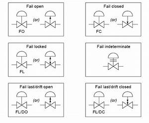 Common P U0026id Symbols Used In Developing Instrumentation Diagrams