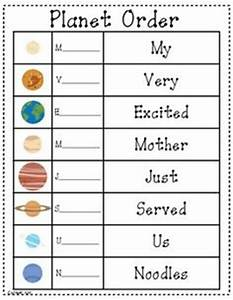 The Order of Planets Acronym - Pics about space