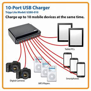 10 Port Usb Charging Station 5v 21a 105w Usb Charger Output  U280