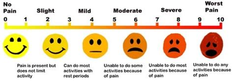 pain scale chronic pain general support mar