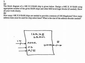 Solved  2  The Block Diagram Of A 16k X 8 Ram Chip Is Give