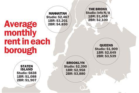 average rent in 1 bedroom average rent for 1 bedroom apartment best free home