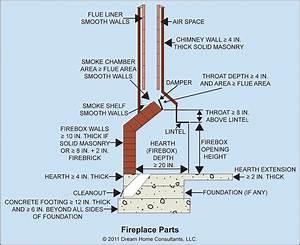 Firebox Diagram