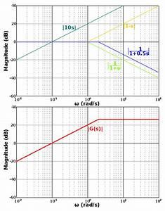 Tracciare Un Diagramma Di Bode  U2022 Il Forum Di Electroyou