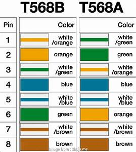 Cat 3 Wiring Diagram Rj45 New Cat 3 Wiring Diagram With