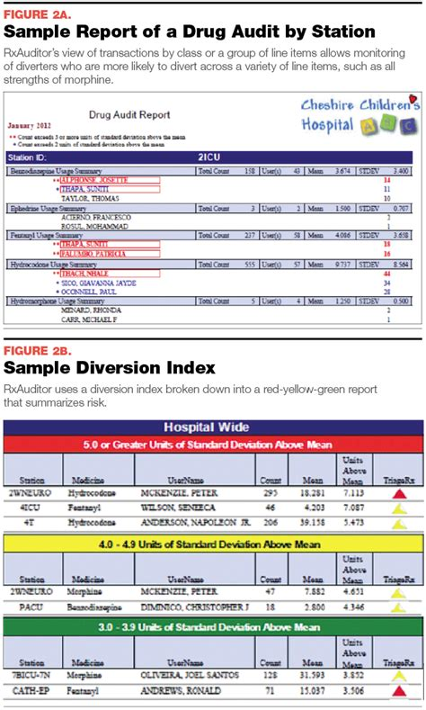 comparing diversion monitoring software options june