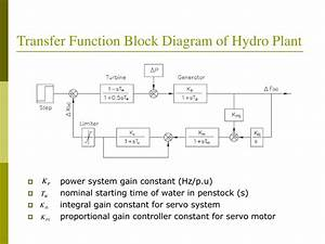 Ppt - Micro Hydroelectric Power Plant With Chain Turbine Powerpoint Presentation