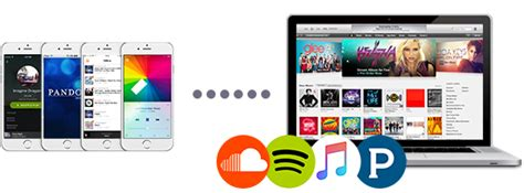 Top 6 World's Free Music Streaming Sites 2016-2017