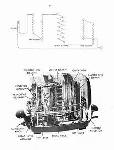 Sunbeam T20b Toaster Service Manual Pdf View  Download