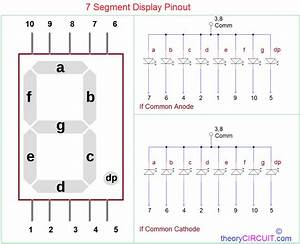 7 Segment Arduino Interface