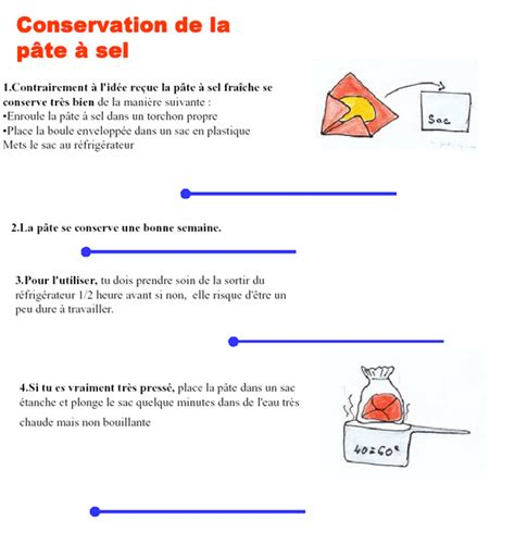 conservation pate a sel recette p 226 te 224 sel conservation junior