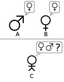 Turing test - Wikipedia