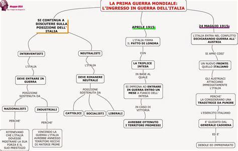 L Ingresso Di Trimalchione Riassunto La Prima Mondiale L Ingresso Dell Italia In