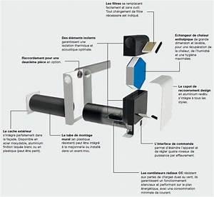 Extracteur Fosse Septique : extracteur double flux comfoair 70 zehnder econology ~ Premium-room.com Idées de Décoration