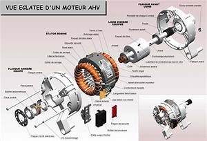 The Induction Motor Download Pdf Books For Free Ac