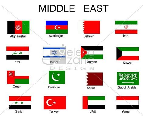 best about flags of the world