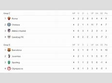 Football UEFA Champions League Results, Standings and