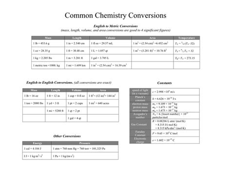 unit conversion chart   documents   word  excel