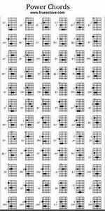Guitar Power Chords Power Chord Guitar Chord Chart