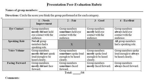simple effective speaking rubric  class