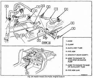 Pennock U0026 39 S Fiero Forum - Question About Heater Hoses