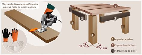 plateau de bureau comment fabriquer sa table basse
