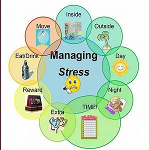 Managing Stress In College  An Action Plan