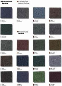 Cerakote Color Chart Colors Supreme Powder Coatings